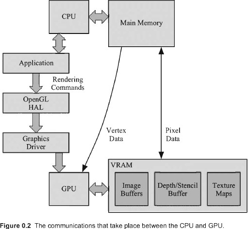 CPU_GPU