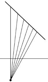 非线性插值