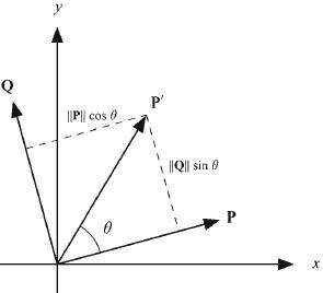 P'可以表示为P和Q的线性组合